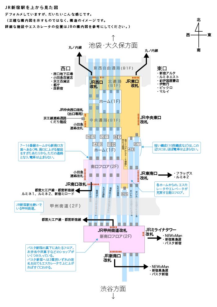 JR新宿駅を上から見た構造図